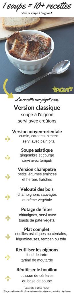 © PIGUT - 1 soupe à l'oignon = 10 recettes véganes
